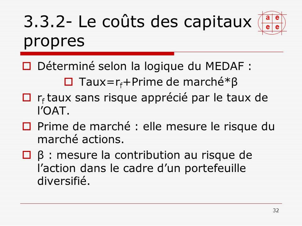 3.3.2- Le coûts des capitaux propres