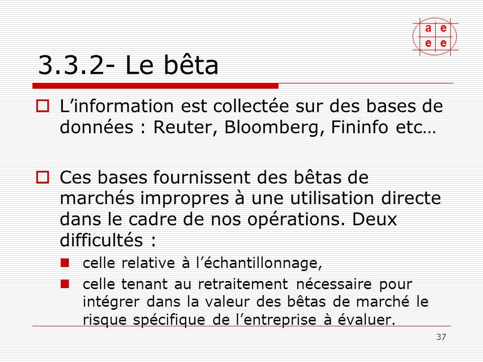 3.3.2- Le bêta L'information est collectée sur des bases de données : Reuter, Bloomberg, Fininfo etc…