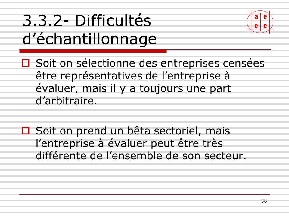 3.3.2- Difficultés d'échantillonnage