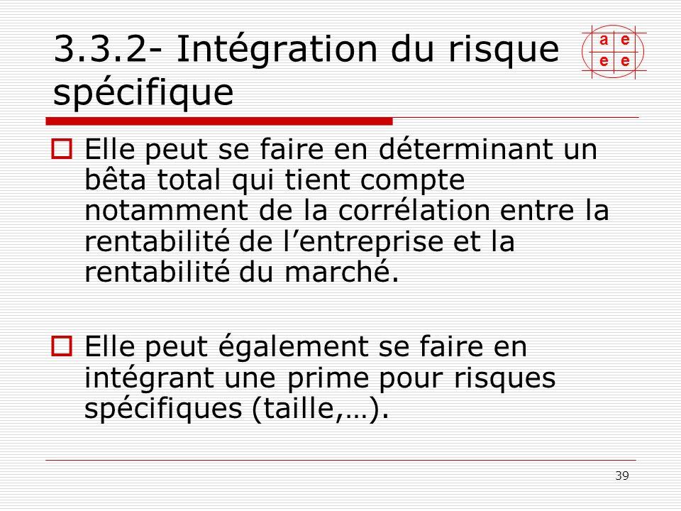 3.3.2- Intégration du risque spécifique
