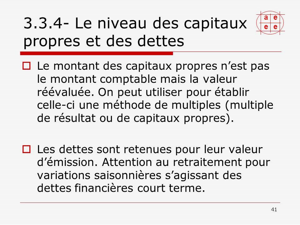 3.3.4- Le niveau des capitaux propres et des dettes