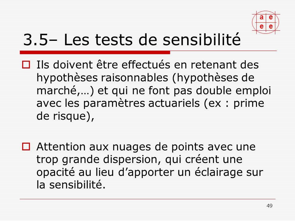 3.5– Les tests de sensibilité