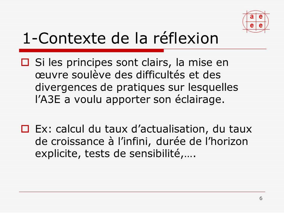 1-Contexte de la réflexion