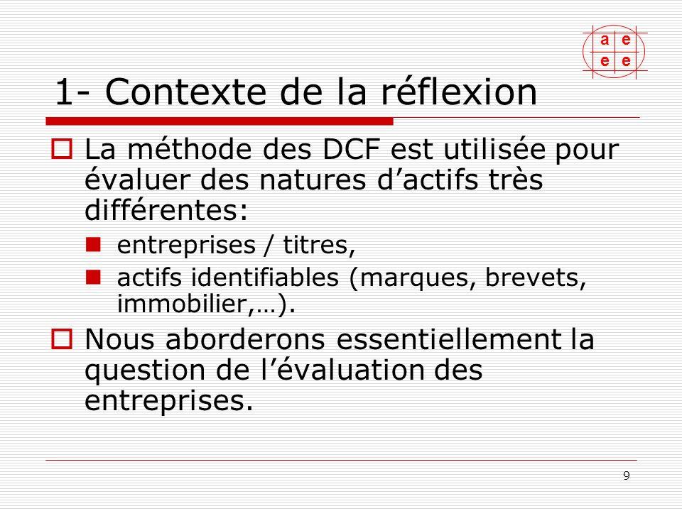 1- Contexte de la réflexion