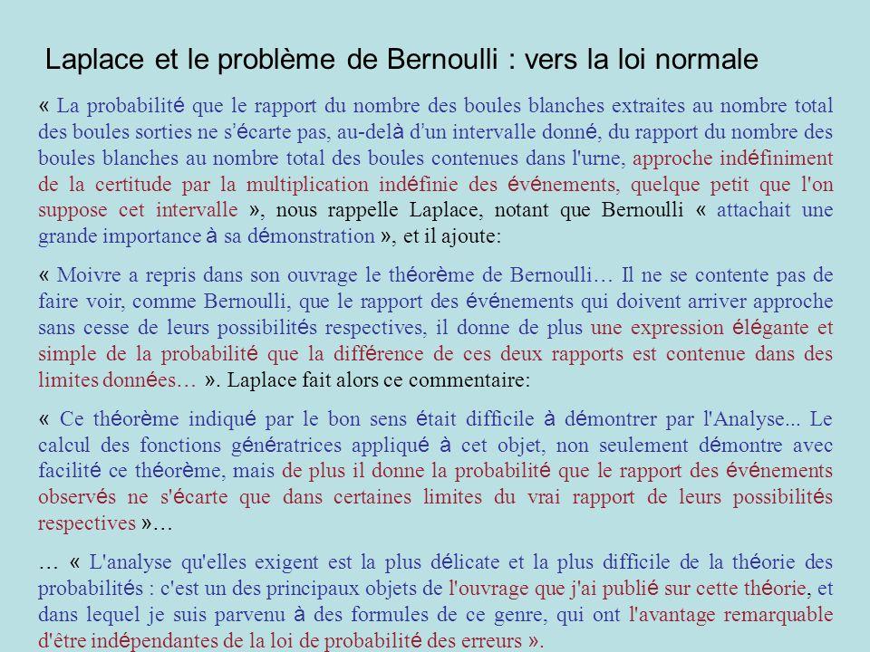 Laplace et le problème de Bernoulli : vers la loi normale