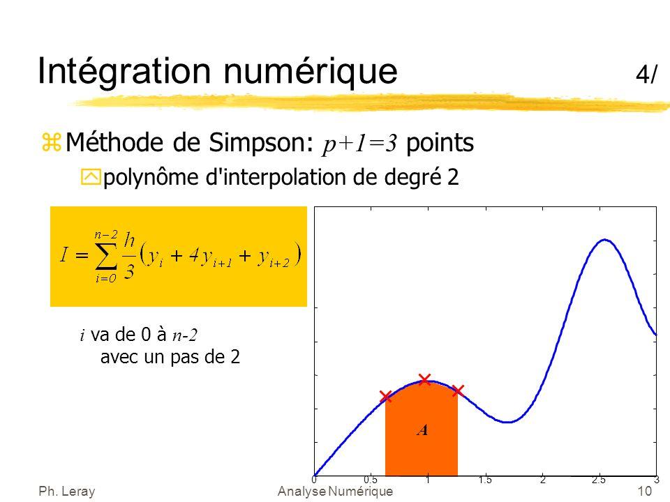 Intégration numérique 5/