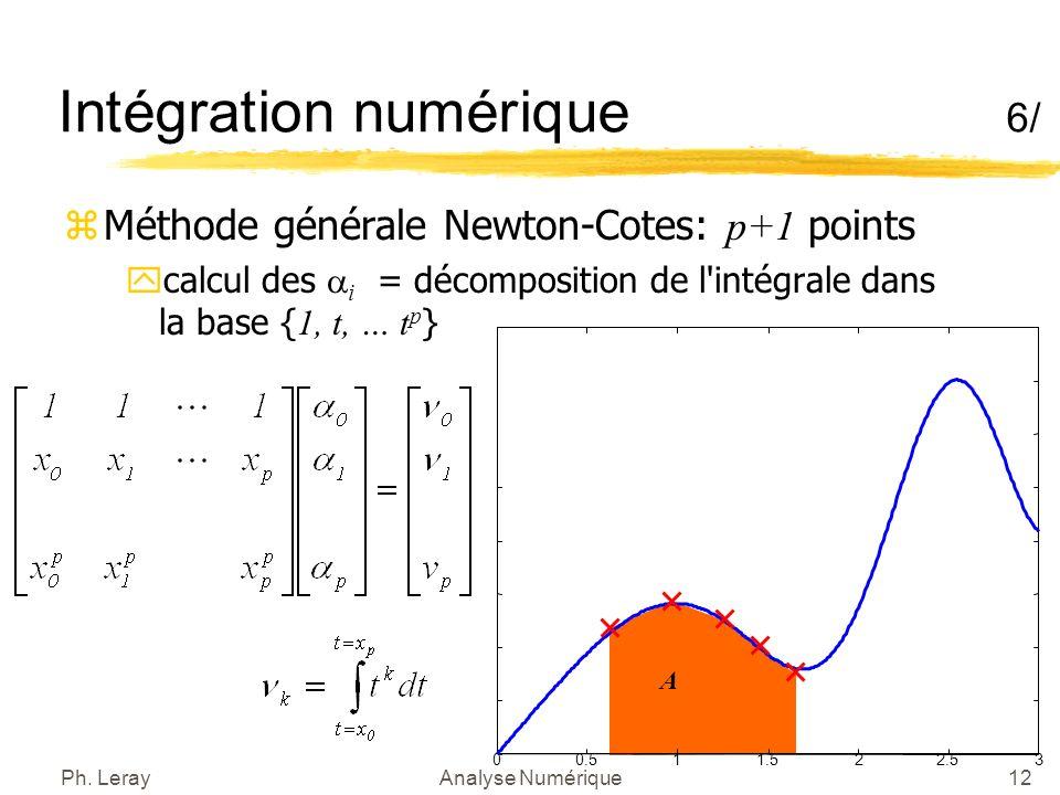Intégration numérique 7/