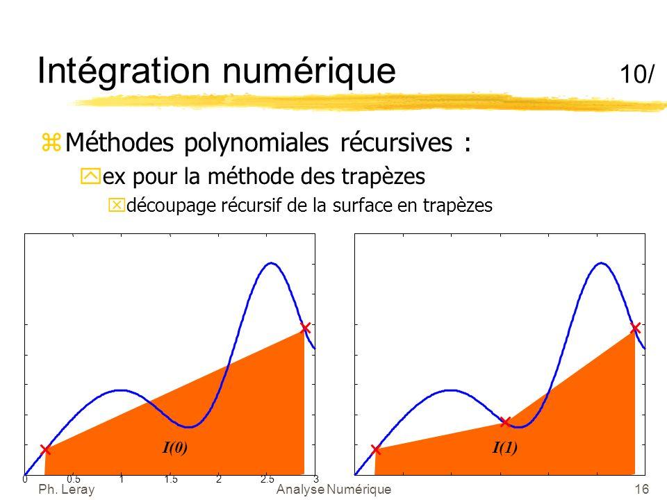 Intégration numérique 11/