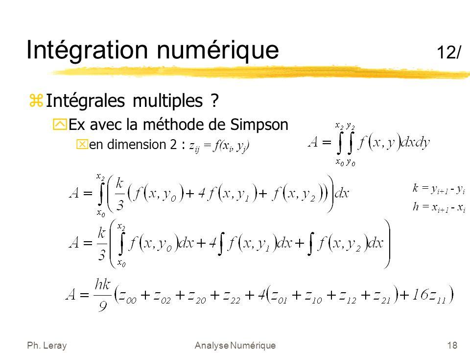 Sujet de TD Ph. Leray Analyse Numérique