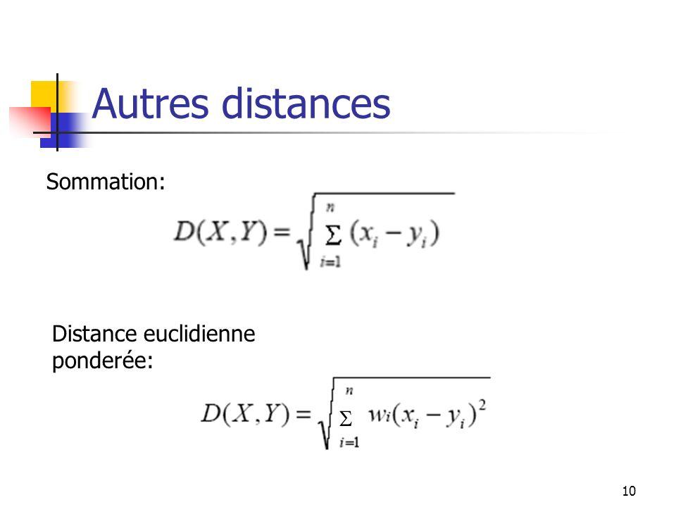 Autres distances Sommation: Distance euclidienne ponderée: 