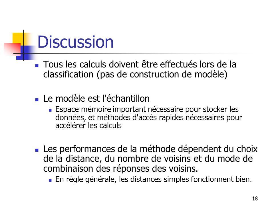 Discussion Tous les calculs doivent être effectués lors de la classification (pas de construction de modèle)
