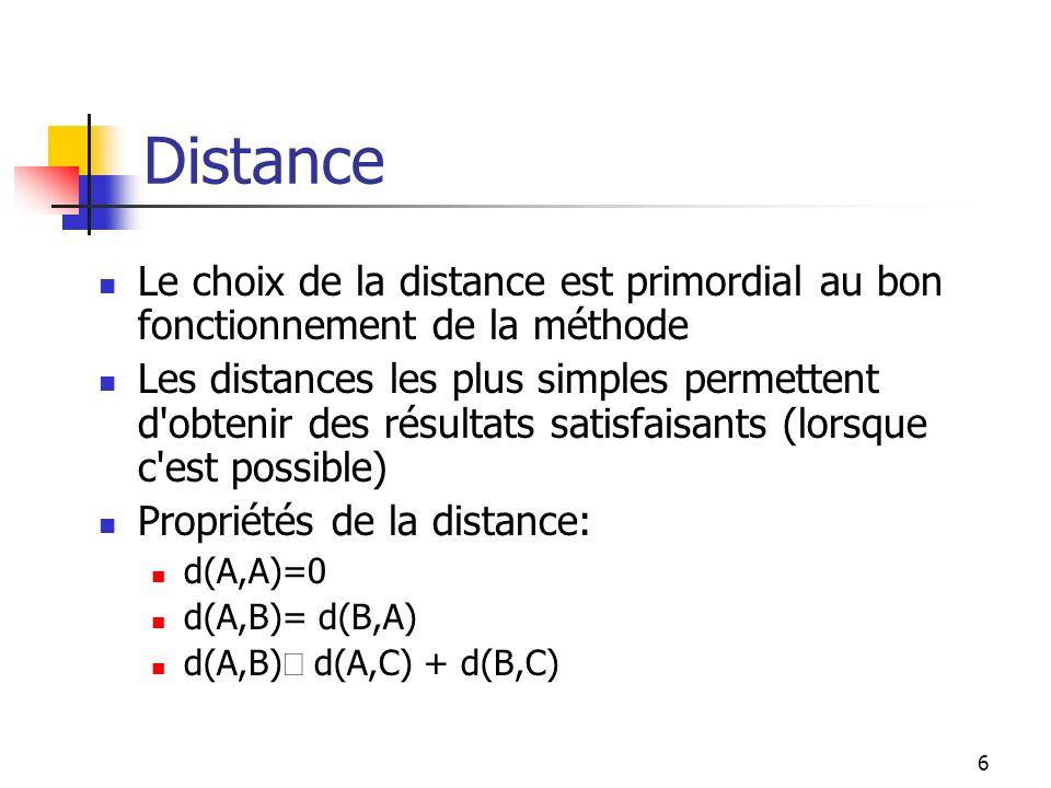 Distance Le choix de la distance est primordial au bon fonctionnement de la méthode.