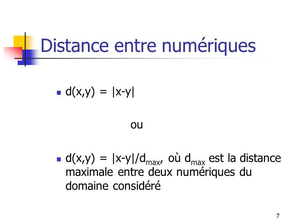 Distance entre numériques