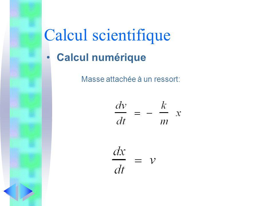 Calcul scientifique Calcul numérique Masse attachée à un ressort: