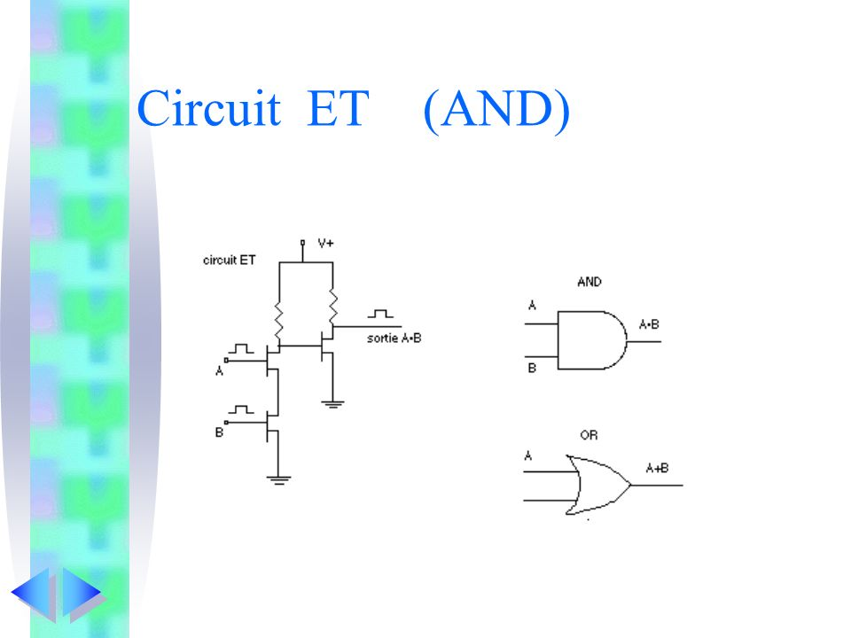 Circuit ET (AND)