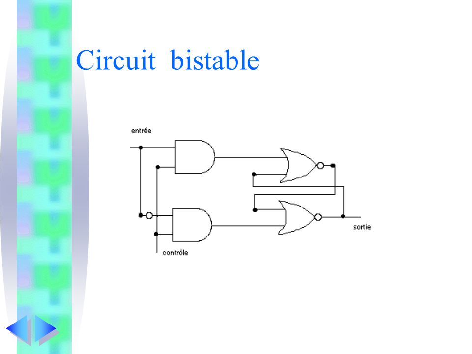 Circuit bistable