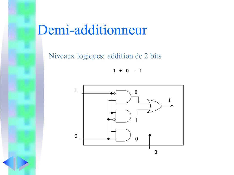 Demi-additionneur Niveaux logiques: addition de 2 bits