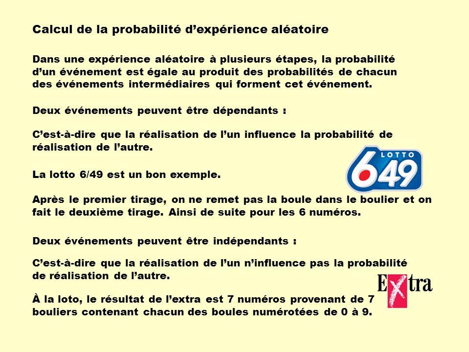 Calcul de la probabilité d'expérience aléatoire