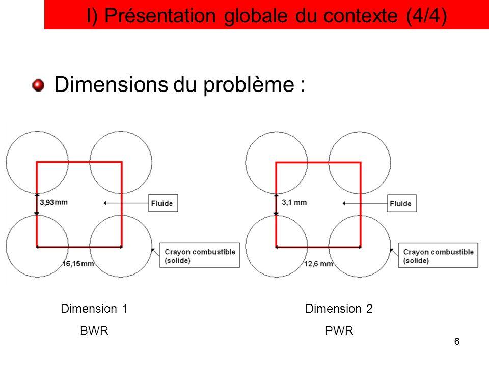 I) Présentation globale du contexte (4/4)