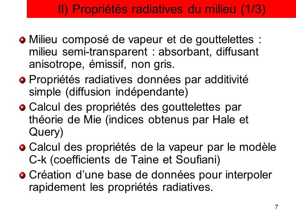 II) Propriétés radiatives du milieu (1/3)