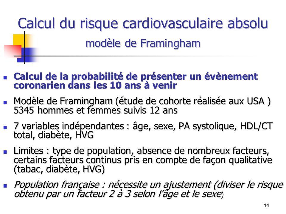 Calcul du risque cardiovasculaire absolu modèle de Framingham