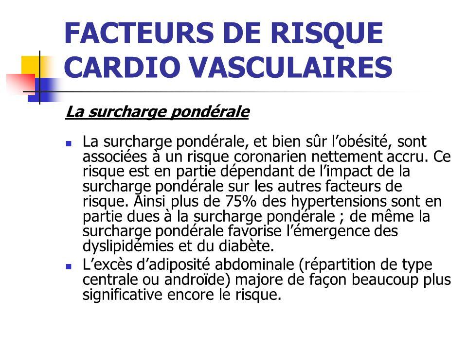 FACTEURS DE RISQUE CARDIO VASCULAIRES