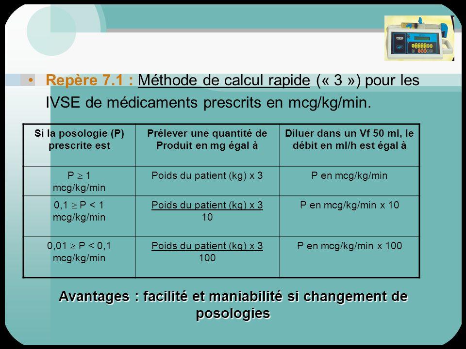 Repère 7.1 : Méthode de calcul rapide (« 3 ») pour les IVSE de médicaments prescrits en mcg/kg/min.