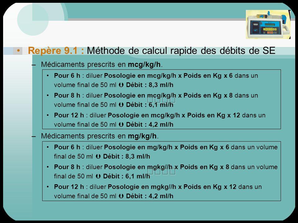 Repère 9.1 : Méthode de calcul rapide des débits de SE