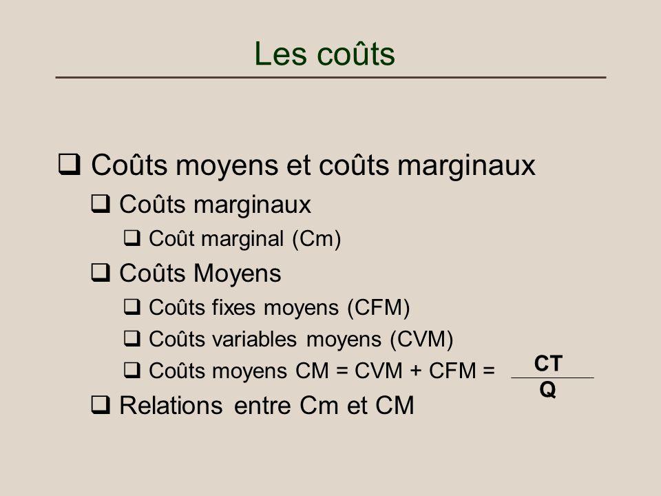 Les coûts Coûts moyens et coûts marginaux Coûts marginaux Coûts Moyens