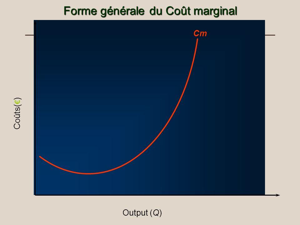 Forme générale du Coût marginal