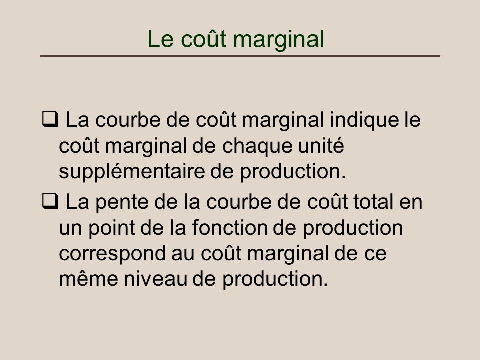 Le coût marginal La courbe de coût marginal indique le coût marginal de chaque unité supplémentaire de production.
