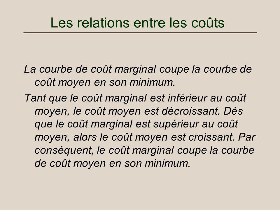 Les relations entre les coûts