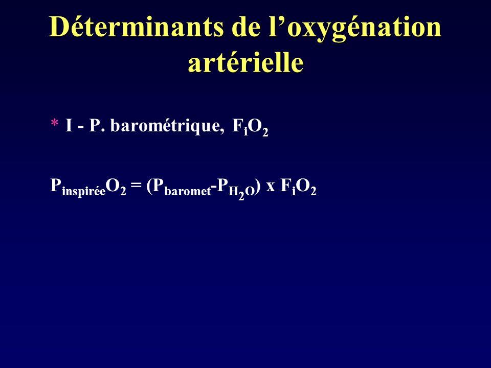 Déterminants de l'oxygénation artérielle