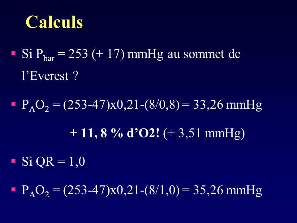 Calculs Si Pbar = 253 (+ 17) mmHg au sommet de l'Everest