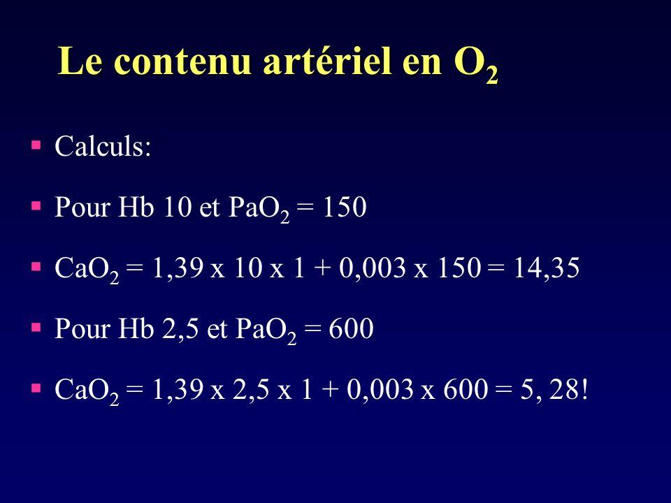 Le contenu artériel en O2