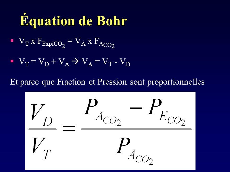 Équation de Bohr VT x FExpiCO2 = VA x FACO2