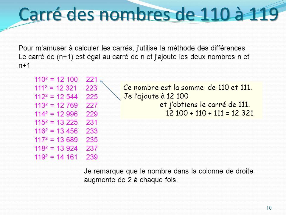 Carré des nombres de 110 à 119 Pour m'amuser à calculer les carrés, j'utilise la méthode des différences.