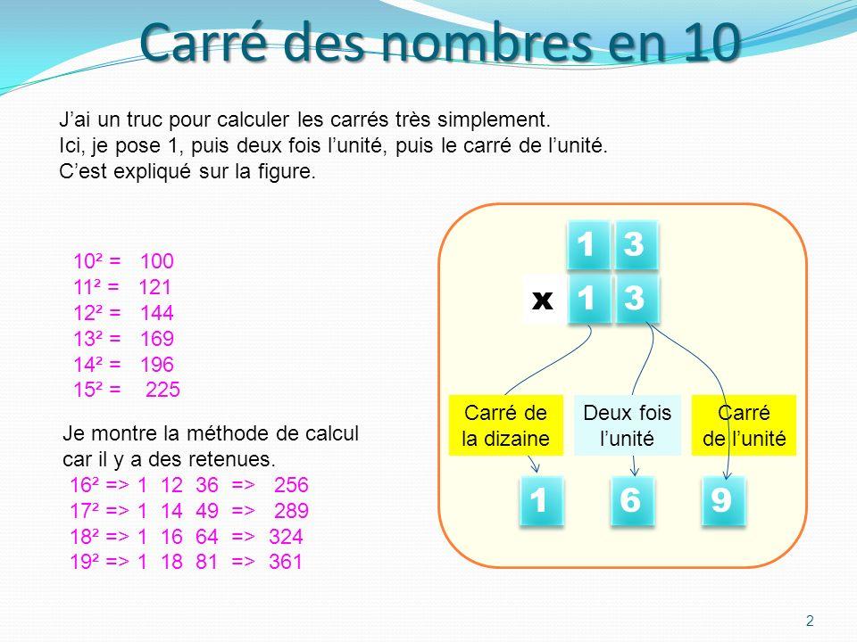 Carré des nombres en 10 J'ai un truc pour calculer les carrés très simplement. Ici, je pose 1, puis deux fois l'unité, puis le carré de l'unité.