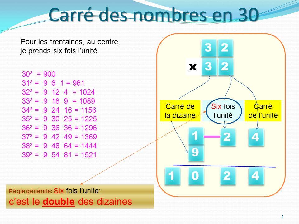 Carré des nombres en 30 3 2 4 9 x 1 c'est le double des dizaines Carré
