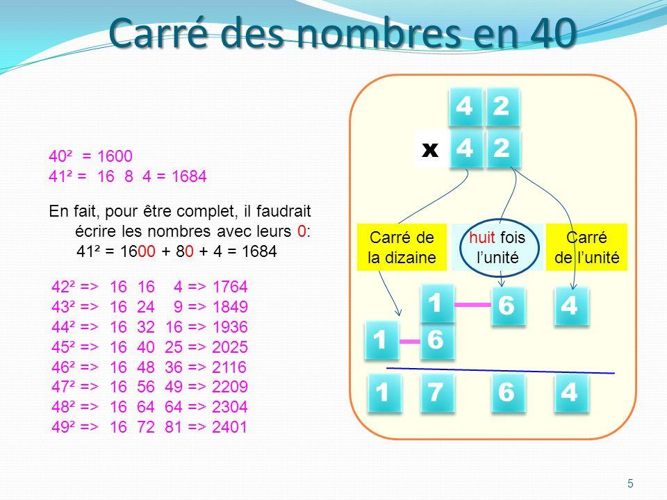 Carré des nombres en 40 4 2 6 x 1 7 Carré de l'unité huit fois l'unité