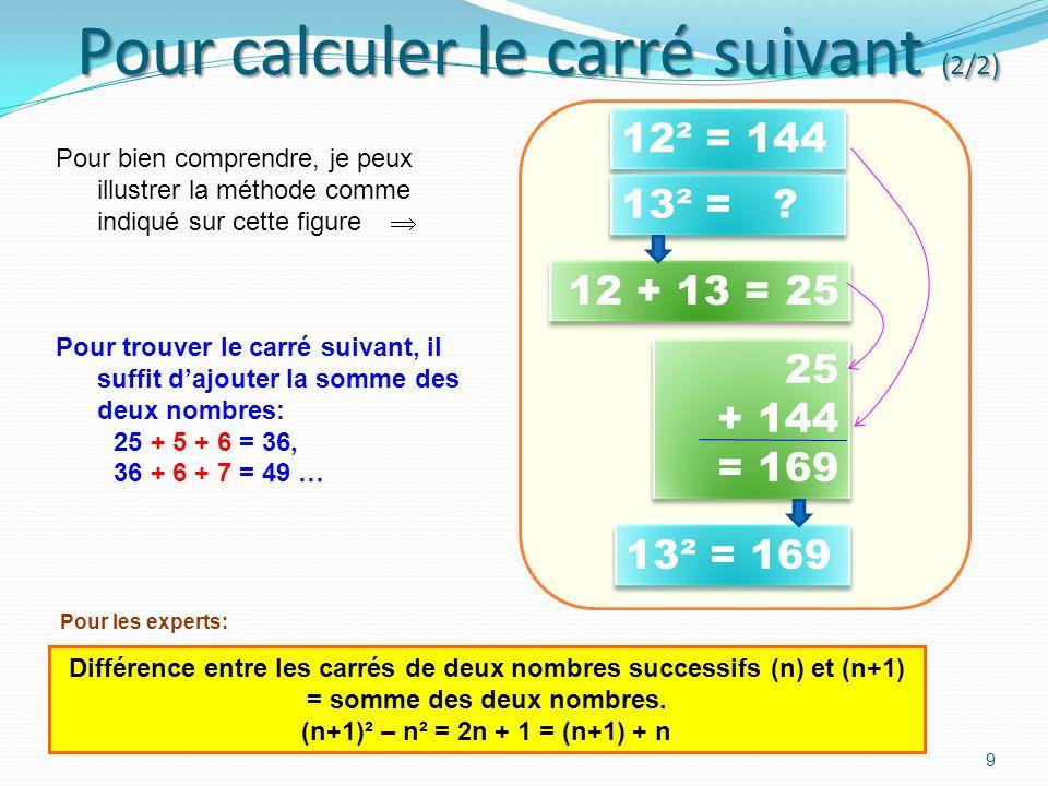 Pour calculer le carré suivant (2/2)