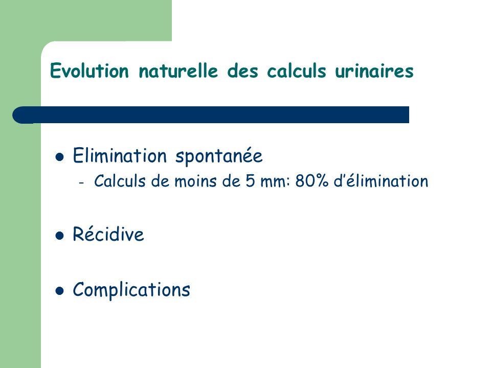 Evolution naturelle des calculs urinaires