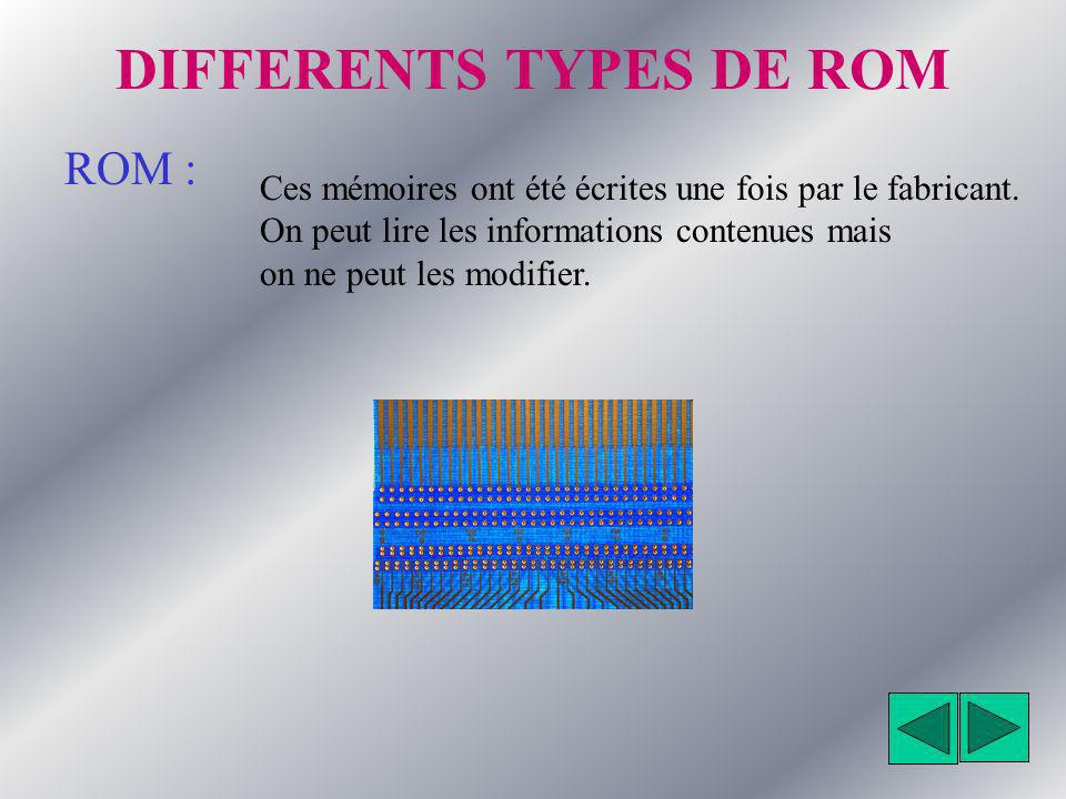 DIFFERENTS TYPES DE ROM