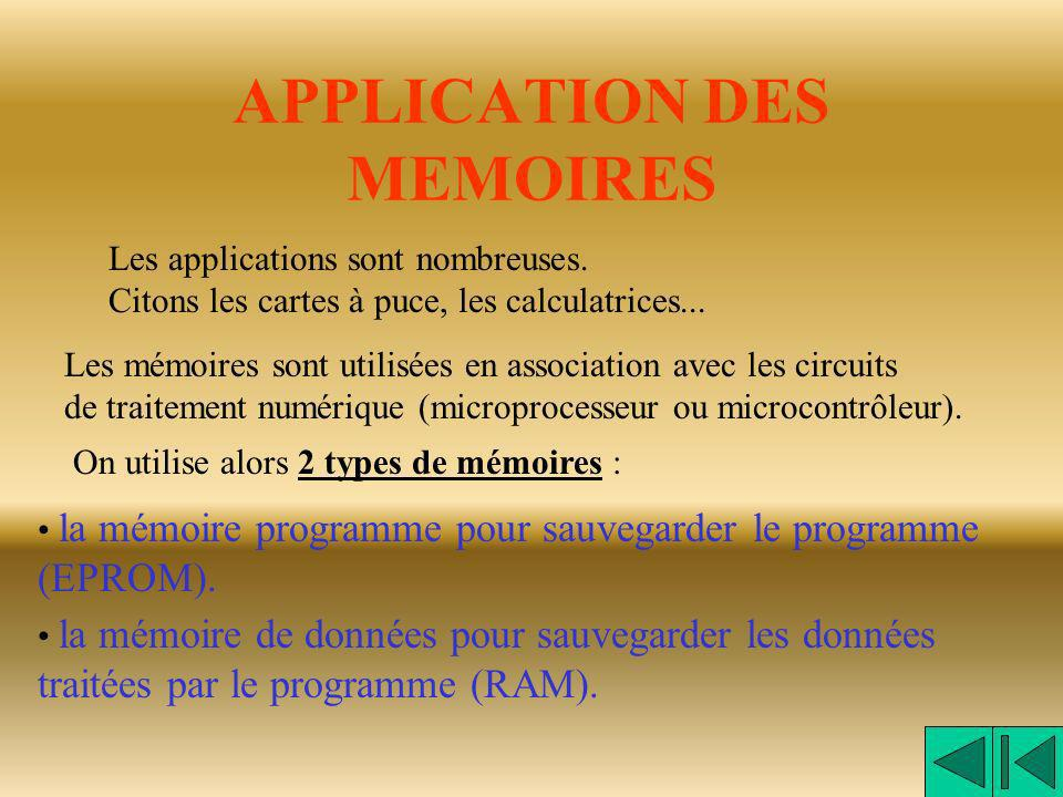 APPLICATION DES MEMOIRES