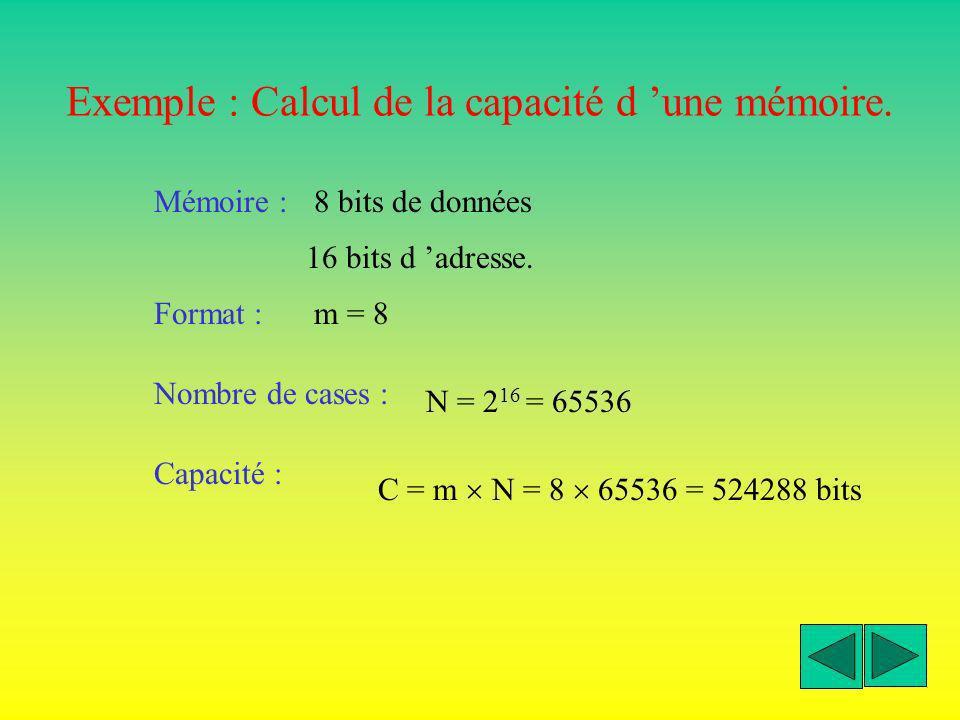 Exemple : Calcul de la capacité d 'une mémoire.