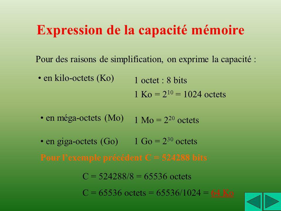Expression de la capacité mémoire