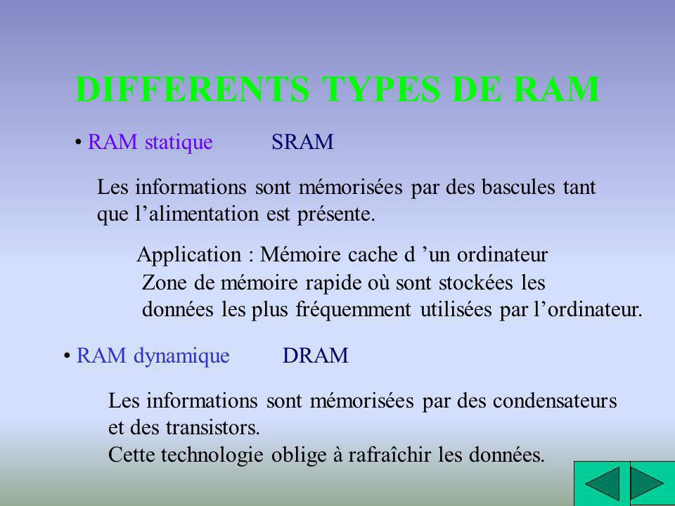 DIFFERENTS TYPES DE RAM