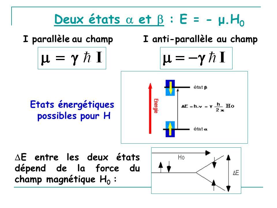 Deux états  et  : E = - μ.H0 I parallèle au champ Etats énergétiques