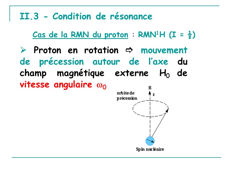 II.3 - Condition de résonance