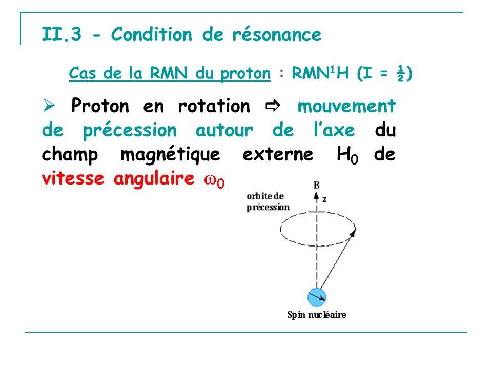 II.3 - Condition de résonance